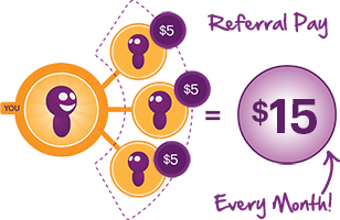 Solavei Referral Pay